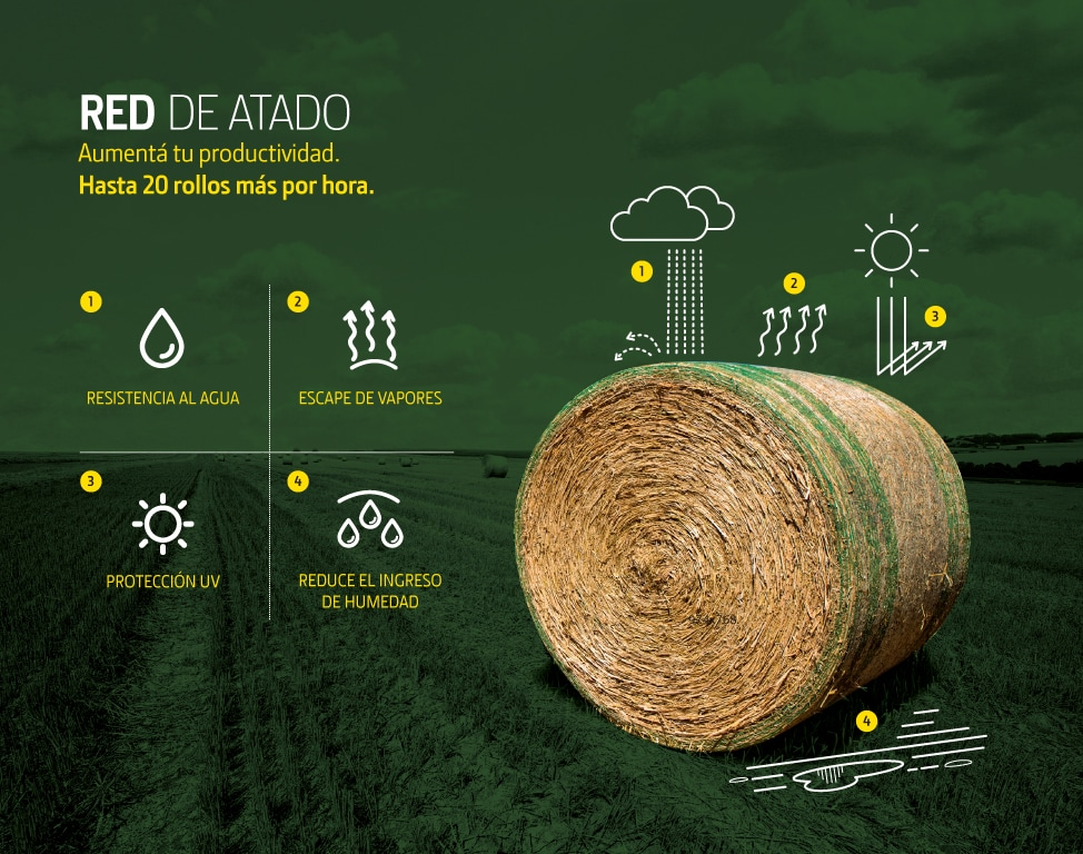 CoverEdge™ la evolución en productividad y cuidado para su cultivo.